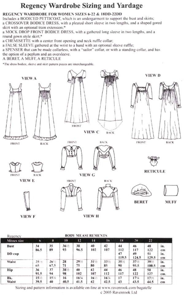 I like the wrap front here... La Mode Bagatelle Regency Wardrobe Pattern