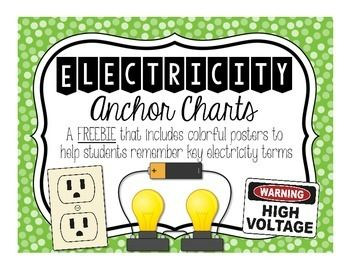 This freebie product is filled with cute and colorful anchor charts to help your…