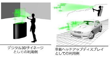 情報通信研究機構(NICT)の電磁波応用総合研究室は13日、透明なスクリーンにホログラム映像が浮かぶ「プロジェクション型ホログラフィック3D映像技術」を開発したと発表した。3D表示の車載ヘッドアップディスプレイ(HUD)やスマートグラスのホログラム映像化、デジタル3Dサイネージなどへの応用が期待できるという。