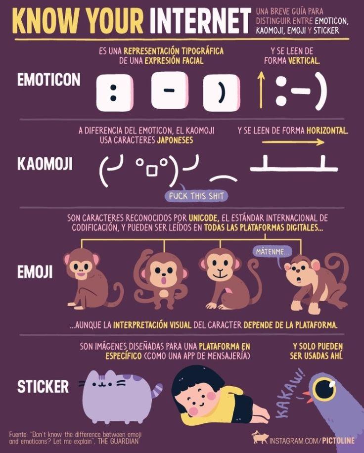 Diferencia entre emoticón, kimoticon, emoji y stiker