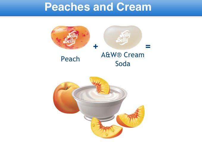 Peaches and Cream Jelly Belly Flavor Guide