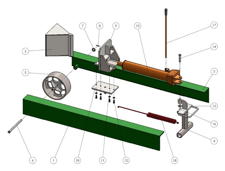 You can build a manual log splitter that will last a lifetime using this step by step assembly guide.