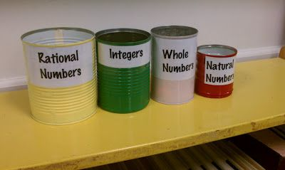 Here's an idea for making a set of nesting cans to show the real number system.