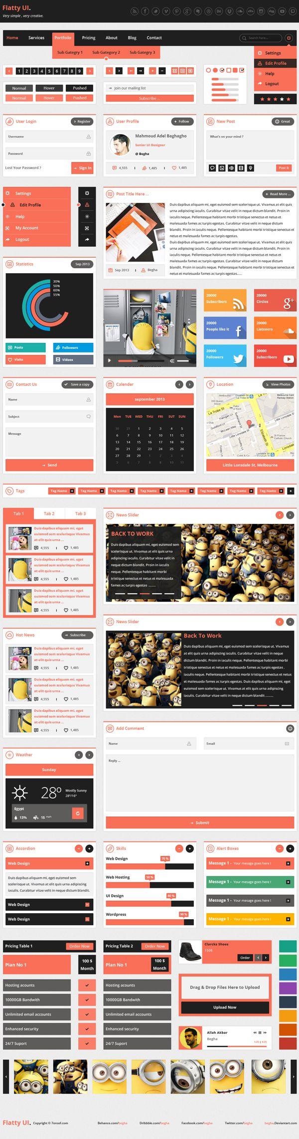 Flatty UI Kit by Mahmoud Baghagho, via Behance