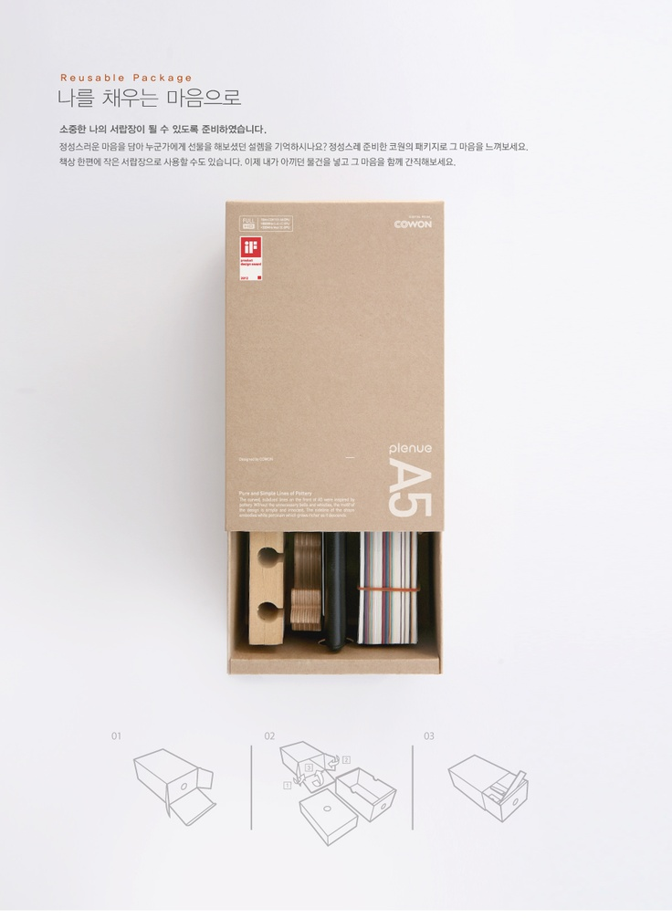 A5_Package