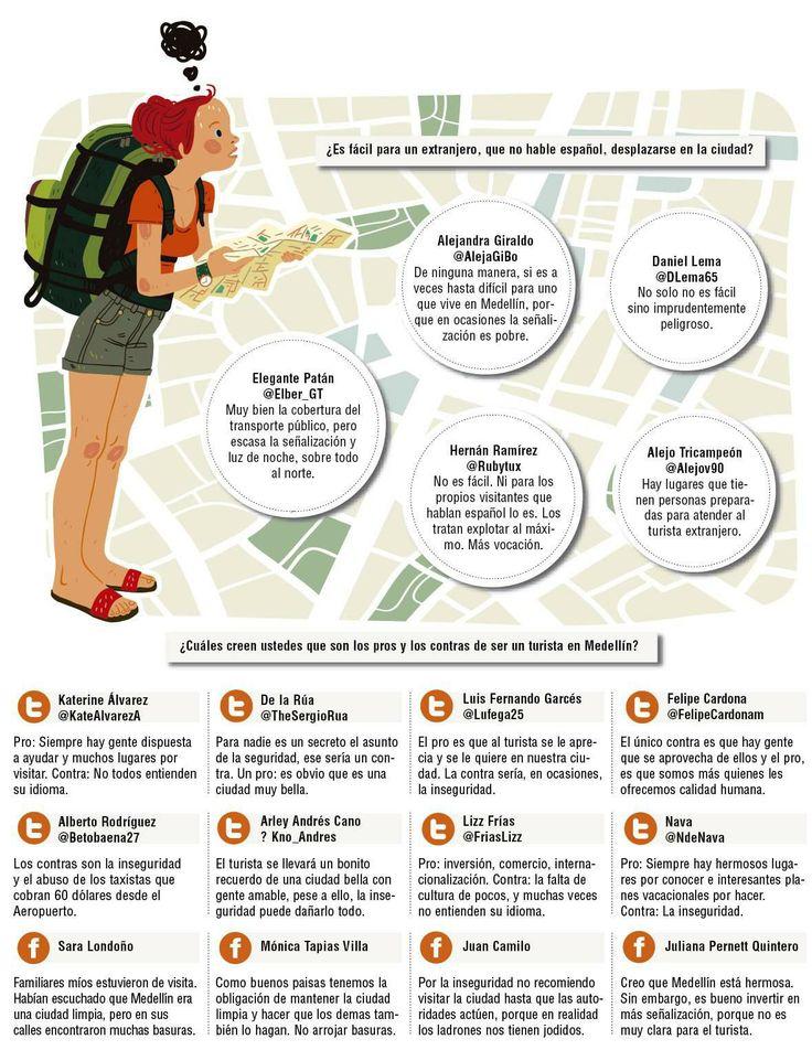 Medellín, enredada para turistas Ser turista en Medellín es, en ocasiones, complicado debido a la inseguridad, falta de señalización y poco conocimiendo del inglés. Así lo definieron los ciudadanos.