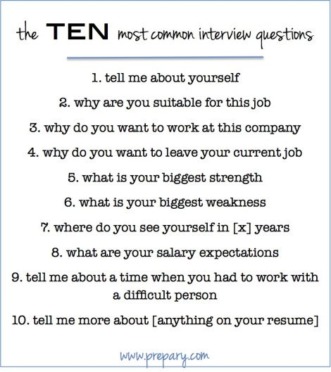 25+ best ideas about Most common interview questions on Pinterest ...