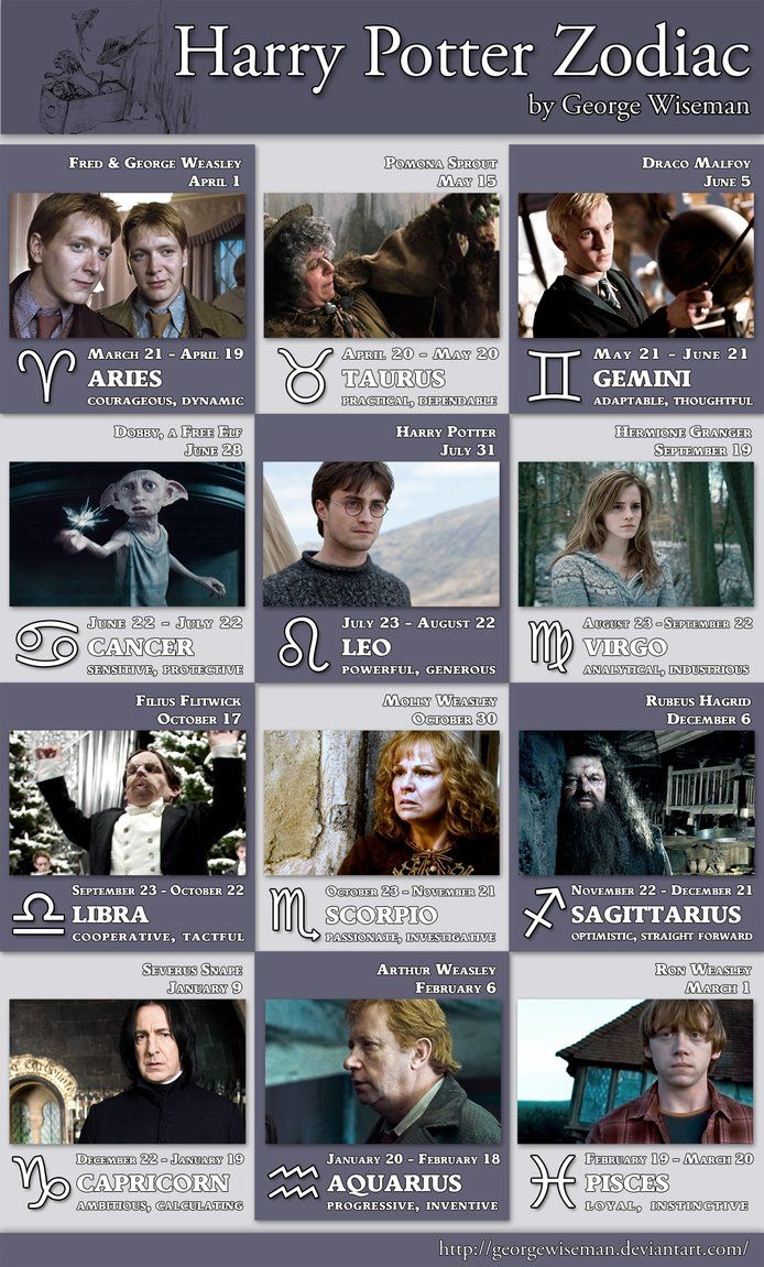 I am Fred and George!!! Yay!!!