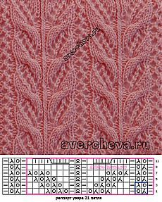узор спицами 591 « ажурные дорожки» | каталог вязаных спицами узоров