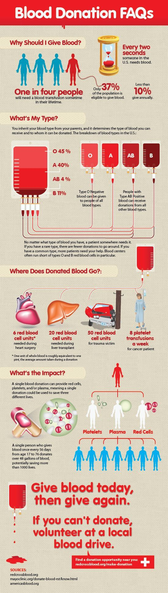 58 best Bloody good fun images on Pinterest   Blood drive ...