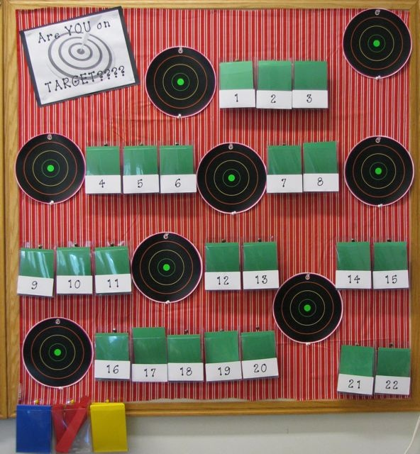 How we stay on target in Grade Three! - classroom management: Behaviour Ideas, Teacher Stuff, Bulletin Board, School Classroom Ideas, Red Card, Classroom Management, Classroom Target, Enjoy Classroom Ideas