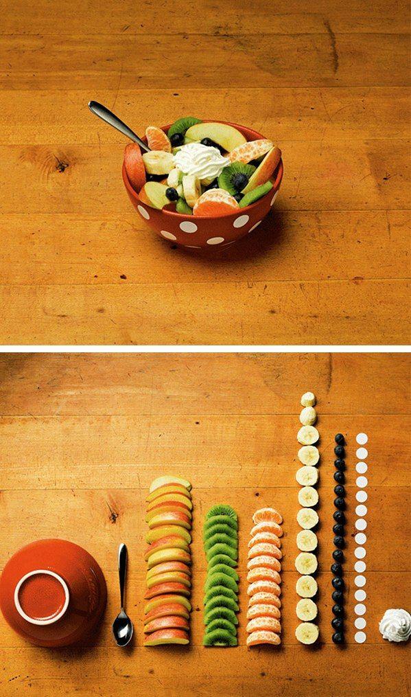 AnalyticsCleanses, Cleaning, Ursus Wehrli, Fruit Salads, Diy Fruit, Food, Artsy Stuff, Favorite Recipe, Swiss Artists