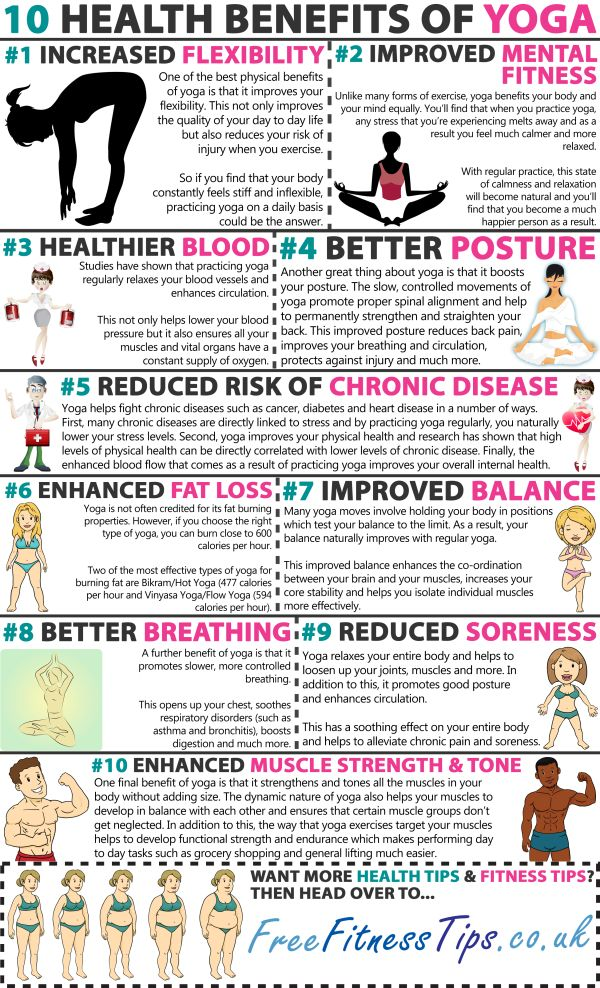Strengthen your body, free your mind and enhance your flexibility with yoga... | See more about yoga, benefits of yoga and health benefits. http://1lifetrhip.wordpress.com www.yogabulary.com