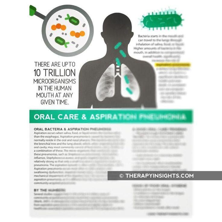 Handout Oral Care and Aspiration Pneumonia Aspiration