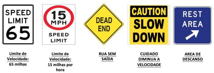Vocabulário de trânsito, placas, tabela de conversão de comprimento nos EUA - Clube do Inglês