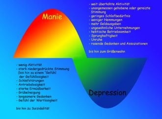 Bipolare Störung – Wikipedia-https://de.wikipedia.org/wiki/Bipolare_St%C3%B6rung