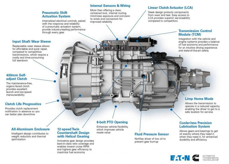 d38e3c70875a4781d537d6e11e0adda8 the 25 best eaton transmission ideas on pinterest dodge wagon eaton autoshift wiring diagram at bakdesigns.co