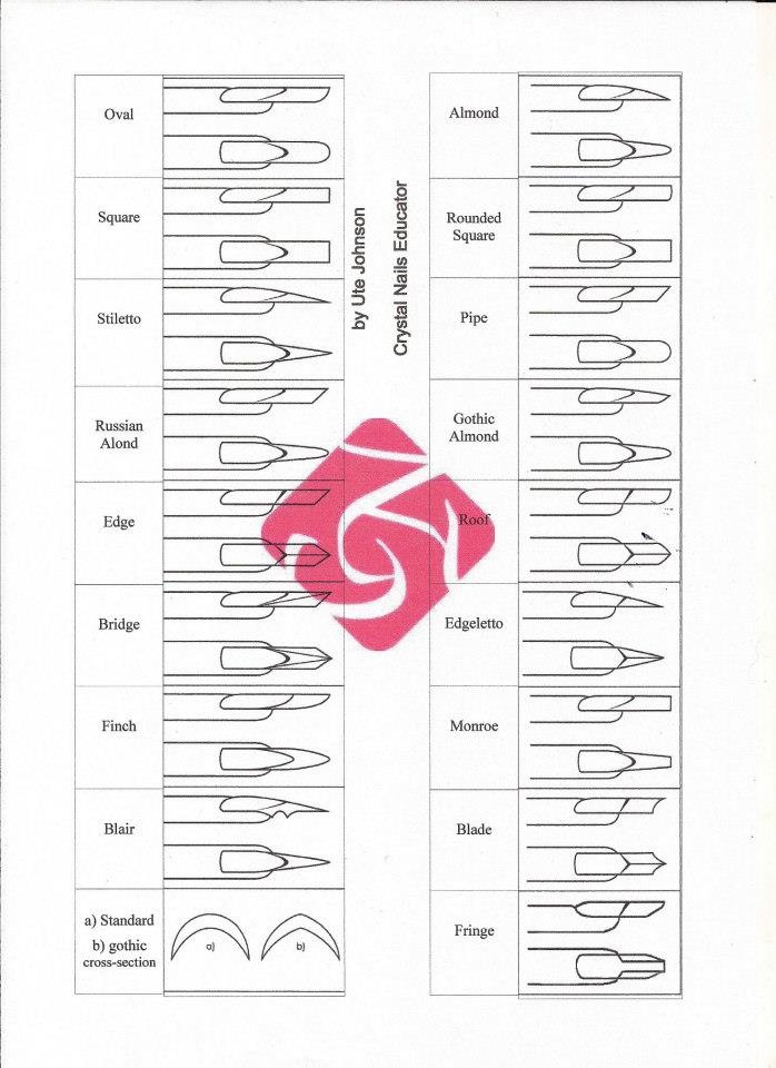 nail shapes. Some of these are terrifying, but you can see what they look like from all angles.