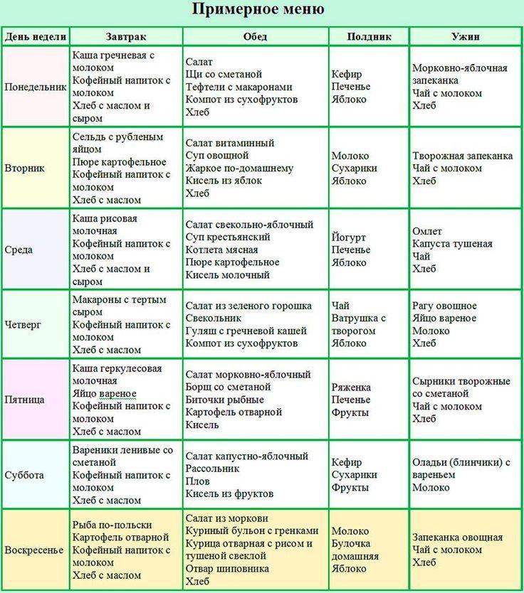 Ежедневное меню диеты для похудения