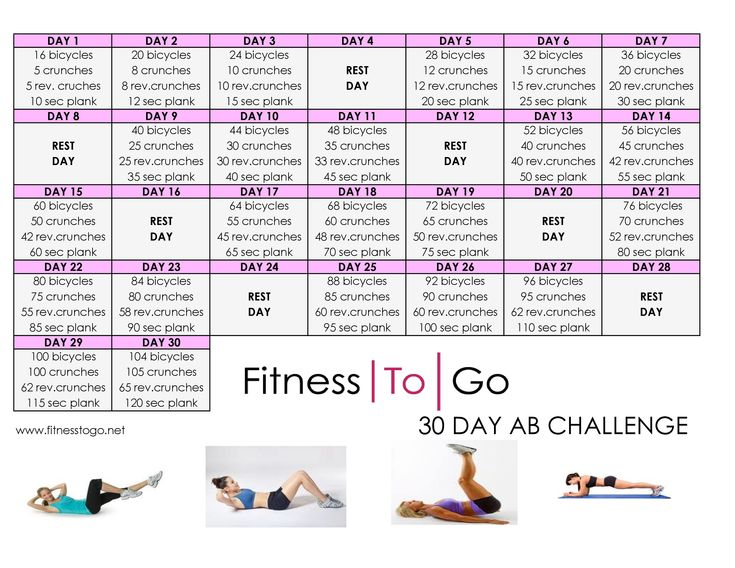 30 day abs challenge - Google Search
