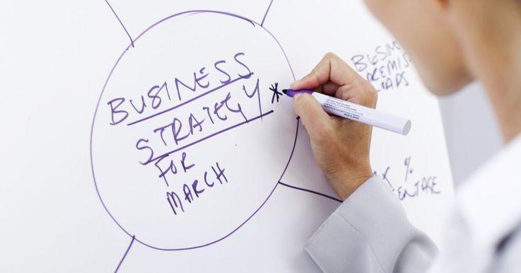 Planes en los negocios a corto, mediano y largo plazo. Hacer planes para tu negocio es un paso importante para hacerlo crecer y expandirlo. En vez de hacer el plan para ganar millones dentro de los próximos cinco años, haz planes detallados y sólidos que sean realistas con varias metas y fechas fijas. Estos planes deben ser a corto, mediano y largo plazo para mantener tu negocio creciendo y avanzando ...