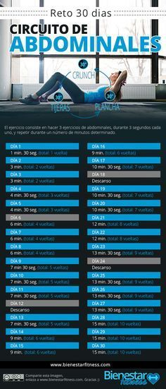 30 dias circuito abdominales  Reto de 30 días para trabajar los abdominales. Circuito de abdominales de 3 ejercicios.  #abdominales #reto30dias #fitness #abs  www.bienestarfitness.com Blog de fitness y ejercicios en español