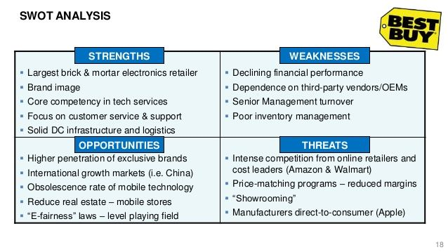 a swot analysis of meadow lea A swot analysis provides detailed information about a company's strengths,  weaknesses, opportunities, and threats the swot analysis data.