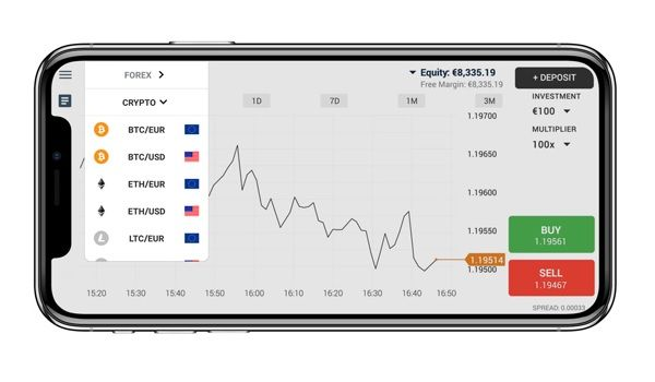 Informationen Krypto Trading Bei Bdswiss Finanzen Und Vorteile