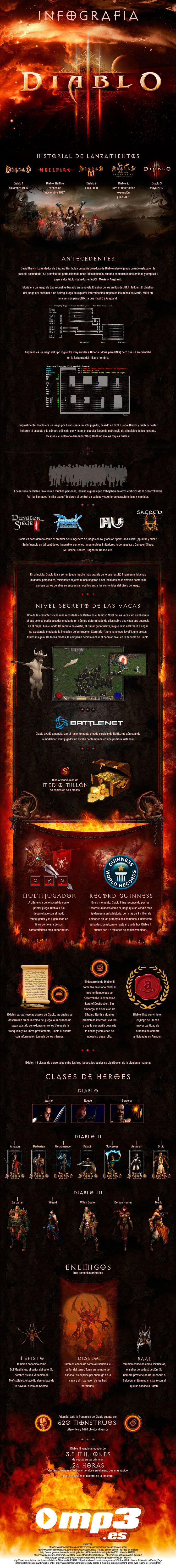 """Te presentamos un increíble recorrido del clásico juego de Blizzard: """"Diablo"""". La última entrega de la saga, Diablo 3, llegó desde hace muy poco a la pantalla de sus seguidores y ha provocado furor. Si aún no conoces la propuesta, te invitamos a disfrutar de una de las franquicias más espectaculares de los videojuegos."""
