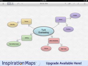 Inspiration Lite for Mind Mapping