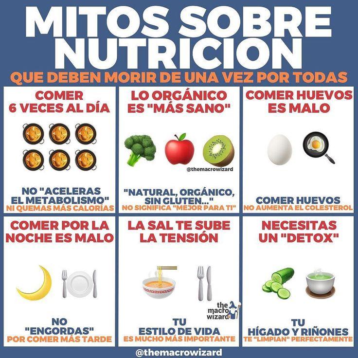 LOS MAYORES MITOS DE LA NUTRICIÓN   Es hora de acabar con estos 6 mitos que oímos a diario: - 1 COMER 6 VECES AL DÍA PARA MANTENER ACTIVO EL METABOLISMO. No quemas más por comer más frecuentemente. El total de calorías que comas a diario es lo que influenciará cuanto de toda esa energía va dedicado a la digestión y otros procesos. Come las veces que vayan bien con tu estilo de vida. - 2 ORGÁNICO NATURAL ETC SIGNIFICA QUE ES MEJOR PARA TI. Que algo tenga el título de orgánico gluten free…