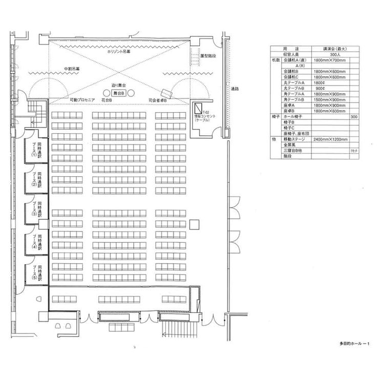 Multi-Purpose Hall « Fukui International Activities Plaza « Fukui - new aia final completion