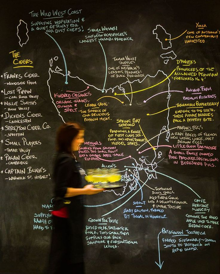 This is the kind of 'working board' I have in my head, so many exciting places to visit for food experiences. Image Credit: Osborne Images