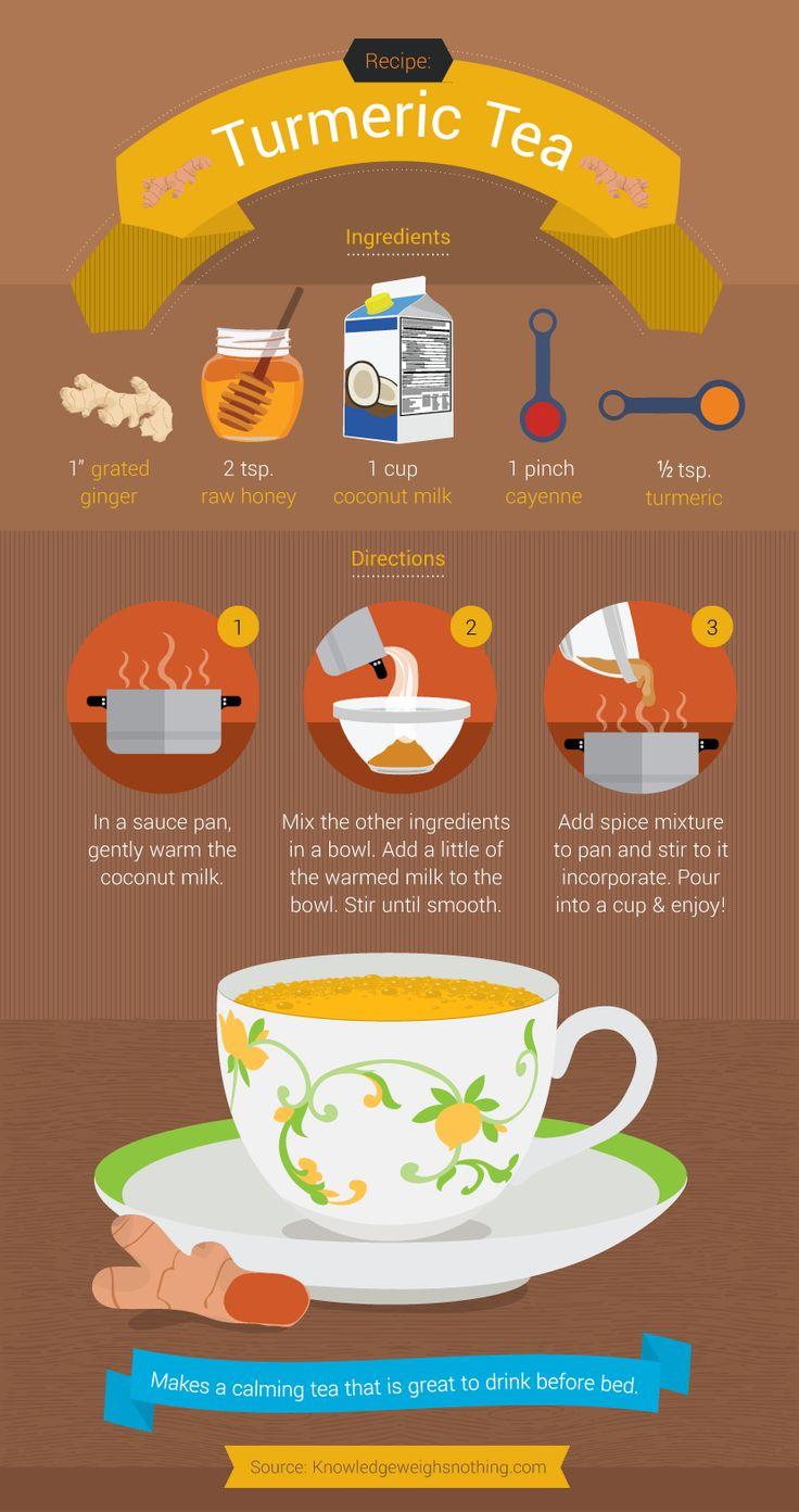 Turmeric Tea - Turmeric is the New Superfood