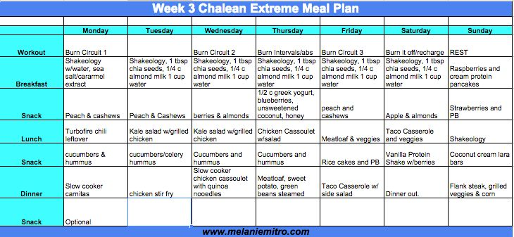 Chalean Extreme Week 3 Meal Plan and Progress Update