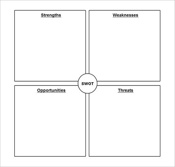 The SWOT analysis template which you make is vital for your