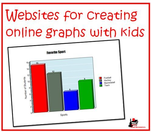For two years, I was the Technology Specialist at a school in Georgia. During that time, I amassed a large collection of websites that I use with my students. You can download my E-Book of Websites for the Elementary Classroom for free from Teachers Pay Teachers or Smashwords, or, you can check back