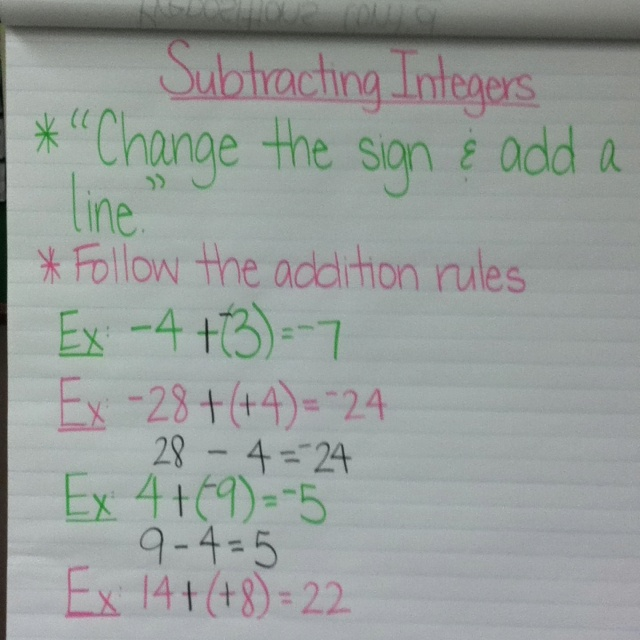 Adding And Subtracting Integers Rules Chart 0 3 Add