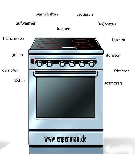Der Herd - verben www.engerman.de