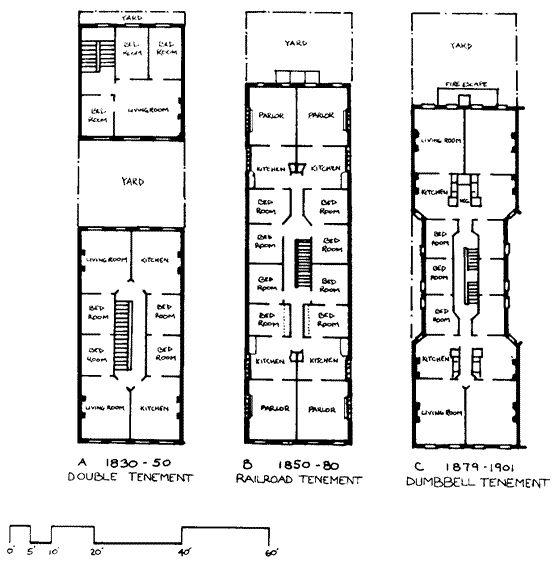 Tenement Floor Plans How The Other Half Lives