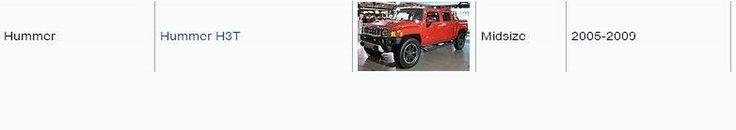 Hummer H3T 2005-2009