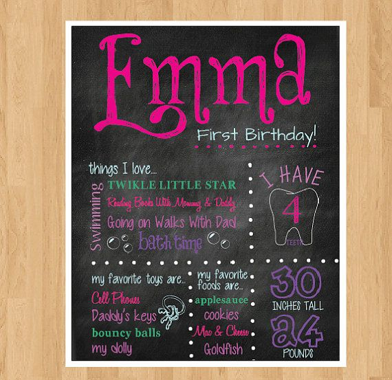 160 Best Emma Name Images On Pinterest Child Room Kid