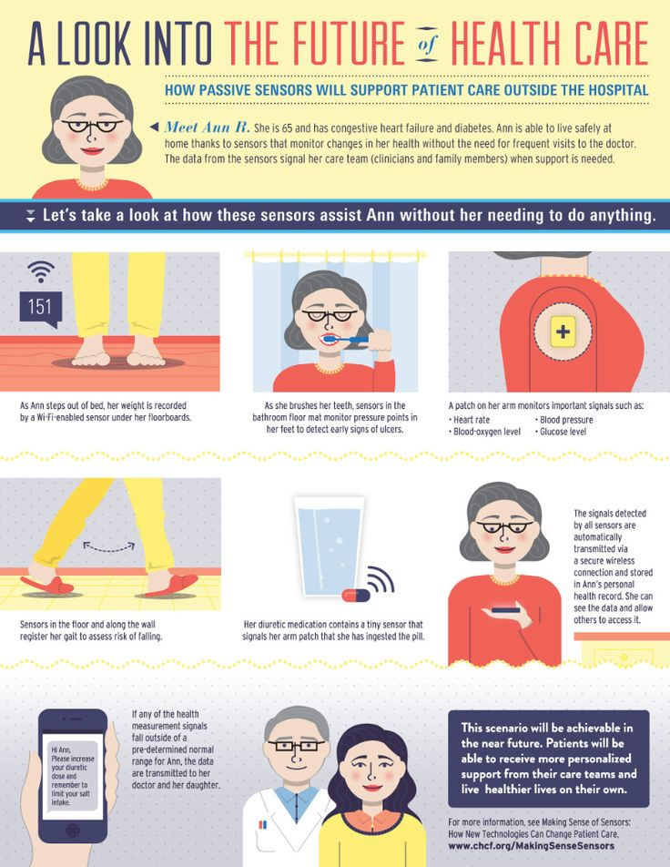 How New Technologies Can Change Patient Care #hcsm #infographic :: Biometric sensors have the potential to change the way patient health is tracked and monitored outside the hospital.