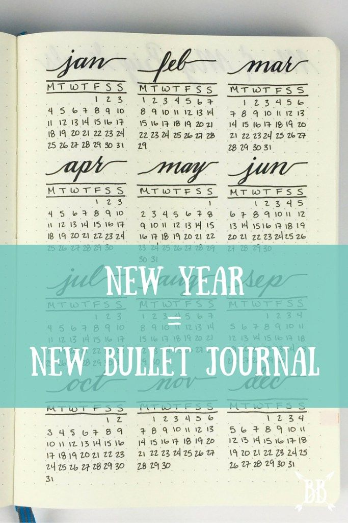Toying with the idea of making a bullet journal, and I like the way this one is set up!