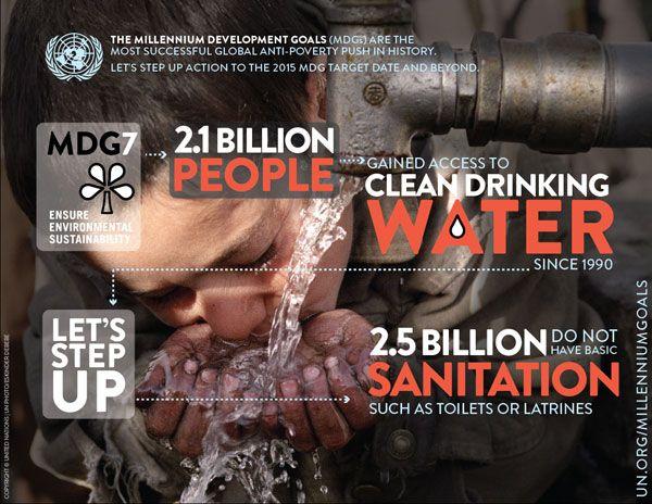 Unicef Millenium Development Goals . . . Water
