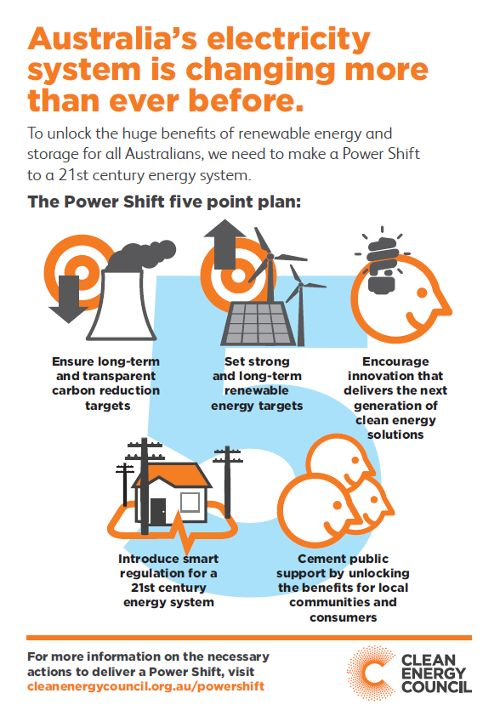 157 best infographics clean energy live green images on australian clean energy council releases power shift blueprint malvernweather Gallery
