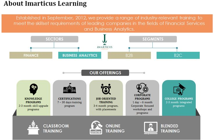 Imarticus is the only institute that incorporates a variety of delivery methodologies- classroom based, online and blended, that are managed by a fully integrated state of the art learning management and governance system. Our unique programs also act as a sourcing platform for leading Indian and Global corporates and we offer various customized corporate solutions designed to assist individuals and firms in meeting their human capital requirements