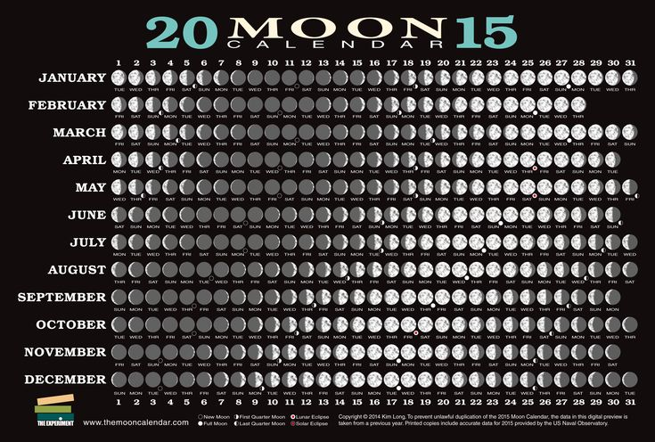 Moon phases for 2015 - Google Search