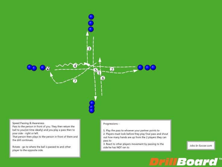 Soccer Practise: Speed, Passing and Awareness A soccer drill that can be used for players in all ages #DrillBoard #football #coach