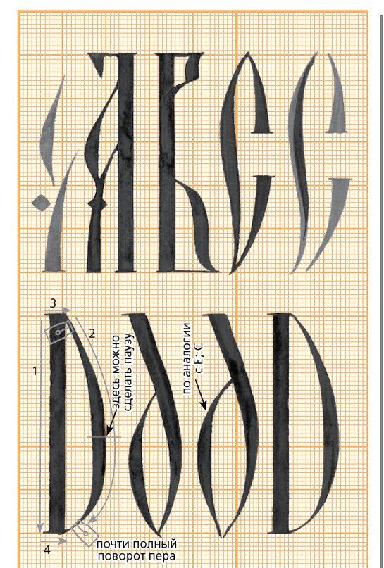 kaligrafia: a b c d